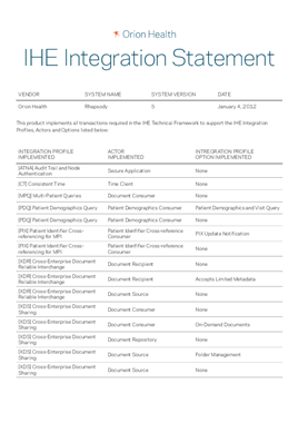 Rhapsody IHE Integration Statement
